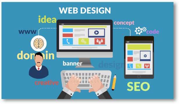 Affordable Web Design near Matteson Illinois